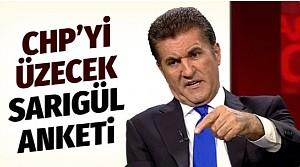 Metropol'den CHP'yi üzecek Mustafa Sarıgül anketi