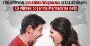 Türkiye'de boşanmaların en çok olduğu...